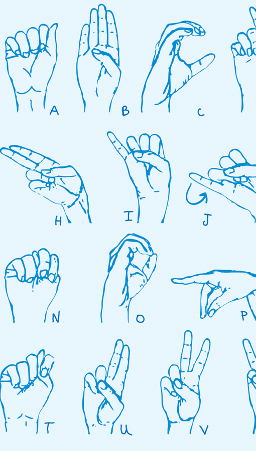 illustrated chart of one-hand manual alphabet